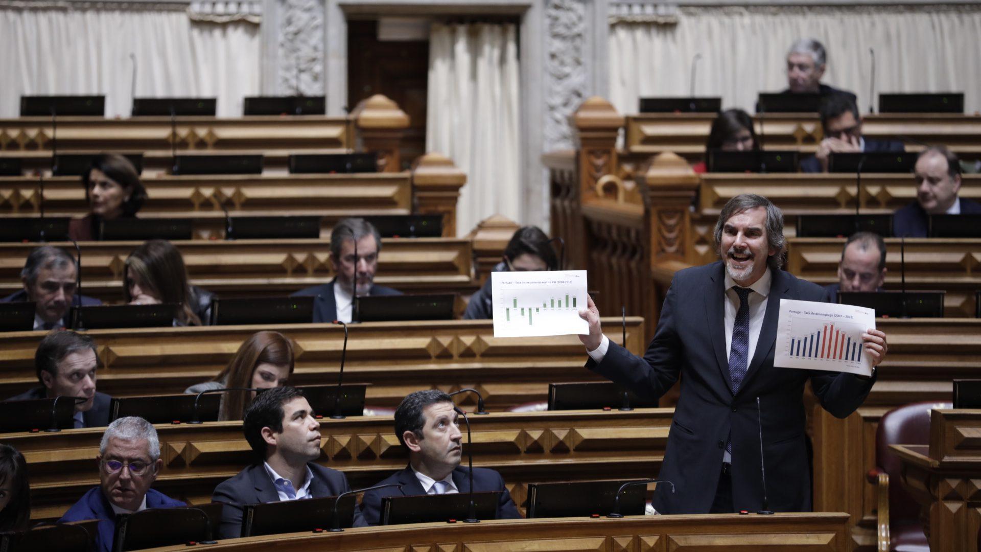 Parlamento aprova recomendação do PSD para evitar desvio de fundos comunitários