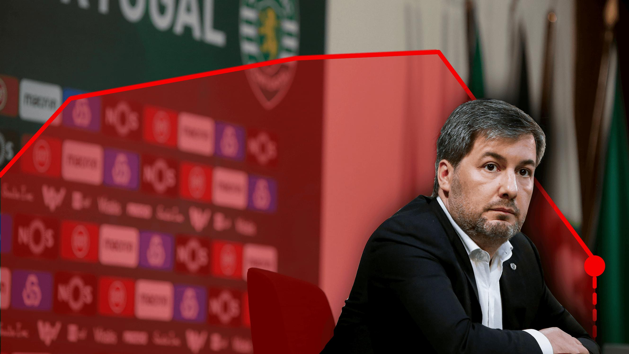 Ações do Sporting afundam 16% após alerta do auditor