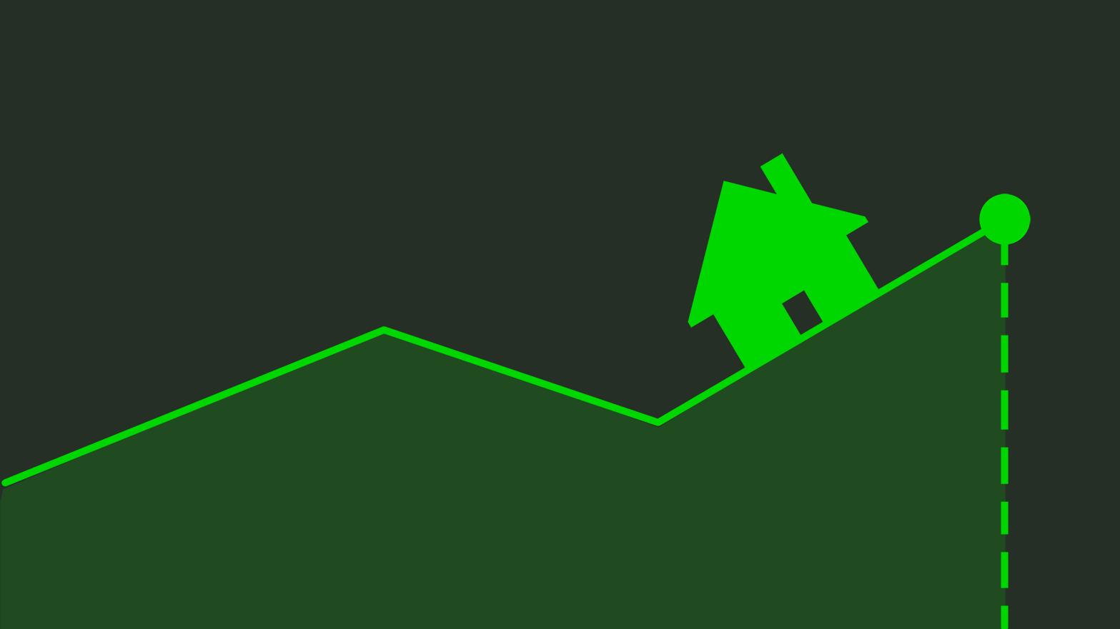 Preços das casas sobem 11,2% no segundo trimestre, mas já dão sinais de abrandamento